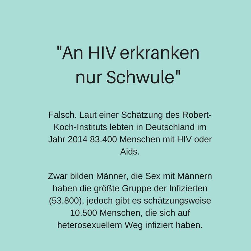 Angst vor hiv test überwinden