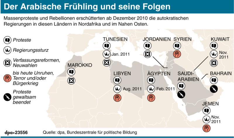 Karte und Chronologie des Arabischen Frühlings.