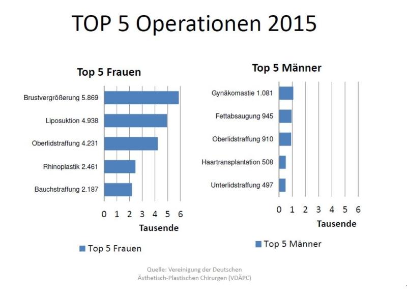 Groß Erstaunliches Diagramm Der Generatorbildideen Zeitgenössisch ...